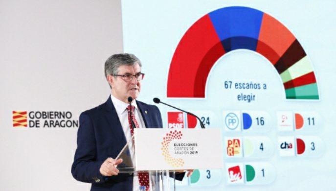 Los resultados electorales del 26 M en Aragón